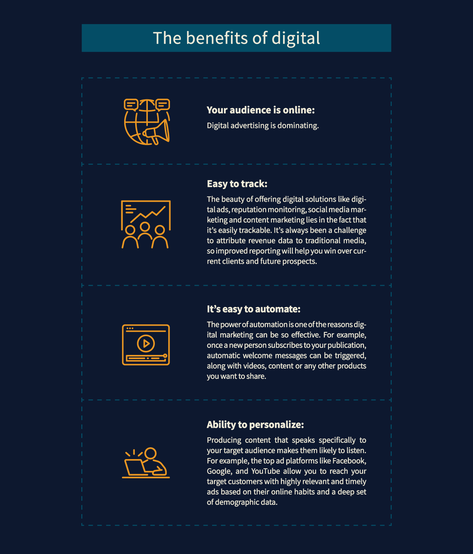 The Benefits of Digital